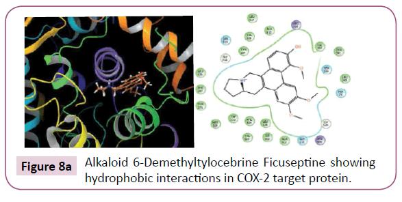 cheminformatics-hydrophobic-interactions